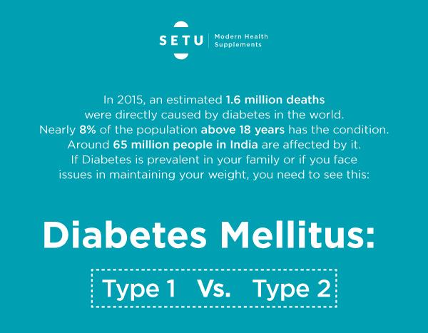 Diabetes Mellitus Type 1 vs. Type 2